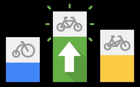 Google Alışveriş Reklamları - Adres Gezgini